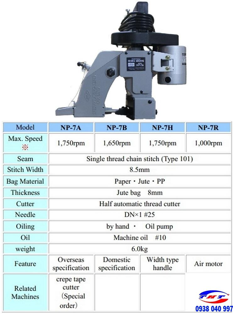 MÁY MAY MIỆNG BAO 1 KIM 1 CHỈ NEWLONG NLI NP-7A ( MOTOR ĐẶC BIỆT )